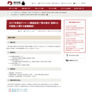 2017年県民アンケート調査結果(「熊本復旧・復興4カ年戦略」に関する意識調査)