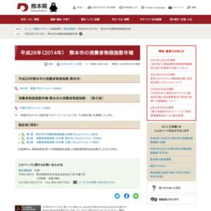 平成26年(2014年) 熊本市の消費者物価指数年報