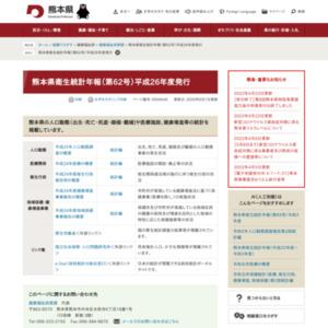 熊本県衛生統計年報