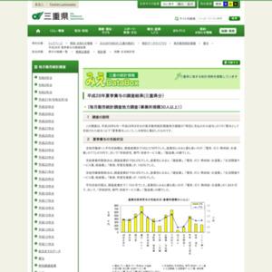 平成28年夏季賞与の調査