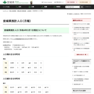 統計データ/宮城県推計人口(月報)