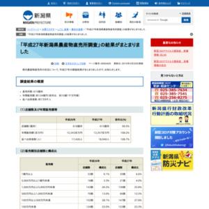 平成27年新潟県農産物直売所調査