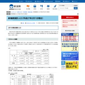 新潟県推計人口(平成27年2月1日現在)