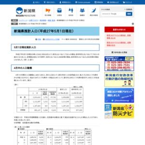 新潟県推計人口(平成27年5月1日現在)