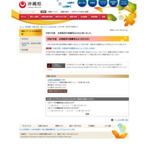 平成26年度県経済の見通し(3月31日)