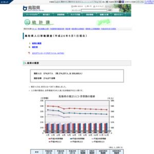 鳥取県人口移動調査結果速報(平成26年5月1日現在)