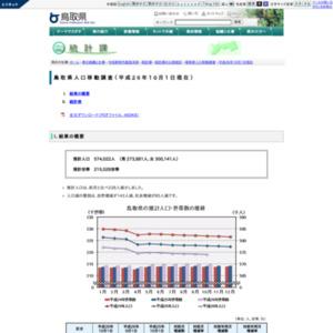 鳥取県人口移動調査結果速報(平成26年10月1日現在)