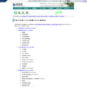 平成28年度『100の指標からみた鳥取県』
