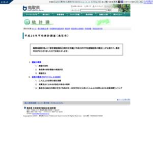 平成28年平均家計調査(鳥取市)