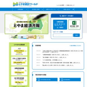 「富山県の人口と世帯(月報)」公表(平成27年5月1日現在)