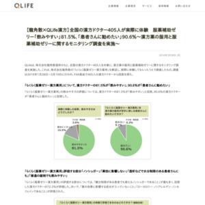 漢方薬の服用と服薬補助ゼリーに関するモニタリング調査