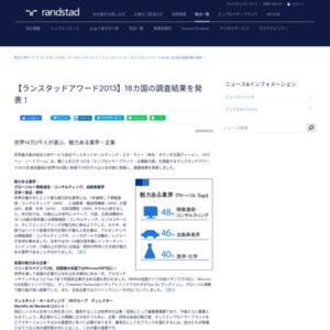 【ランスタッドアワード2013】18カ国の調査結果