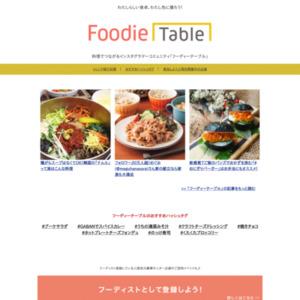 2016年「人気料理インスタグラマー」ランキング