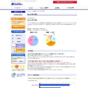 富士山に関する調査