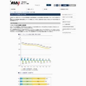 CDレンタル店調査 2017年度