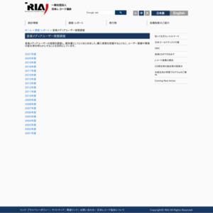 音楽メディアユーザー実態調査