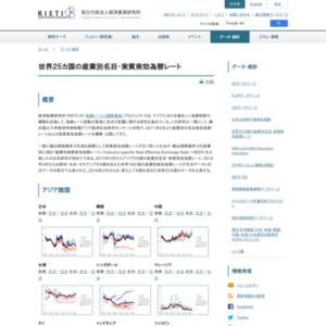 日本・中国・韓国の産業別名目・実質実効為替レートのデータベース構築