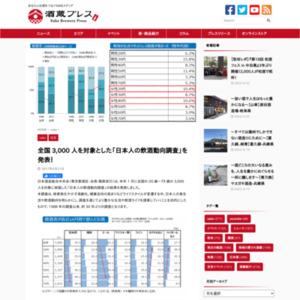 日本人の飲酒動向調査