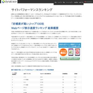 通販業界PCサイト ページ速度ランキング(2017年7月)