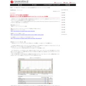 第12回 通販業界Webサイトのパフォーマンスランキング