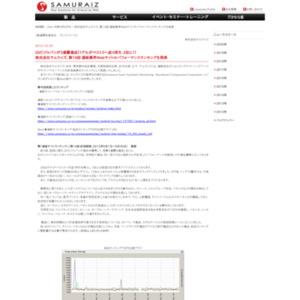 第14回 通販業界Webサイトのパフォーマンスランキング
