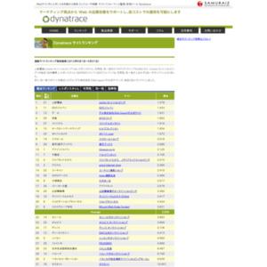 第11回 通販業界Webサイトのパフォーマンスランキング