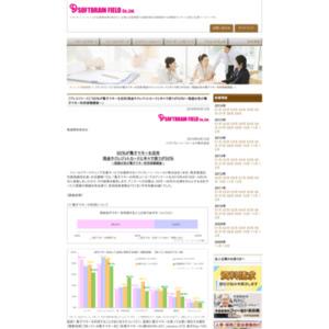 既婚女性の電子マネー利用実態調査
