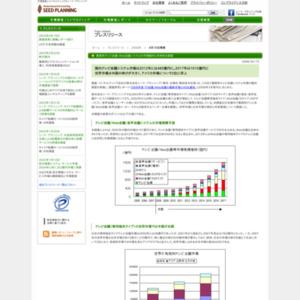 業務用テレビ会議/Web会議システムの市場動向と将来性を調査