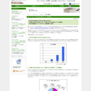 シード・プランニングがPNDの市場動向とユーザー実態を調査