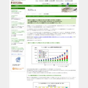 業務用テレビ会議/Web会議システムの市場動向と将来予測