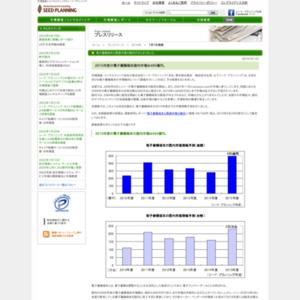 電子書籍端末と関連市場の動向