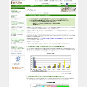 テレビ会議/Web会議/音声会議のビジネス利用実態調査結果