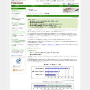 太陽光発電 既存ユーザー調査