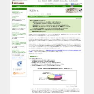 定置用蓄電池/蓄電システムの市場動向調査結果
