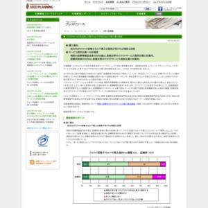 クラウドサービスを活用した電子カルテやPACSなどの導入意向調査