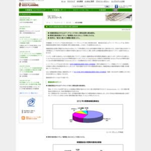 「世界の核酸医薬品開発の現状と展望」調査結果