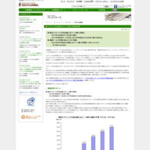 リスティング広告自動入札ツールの導入件数推計結果