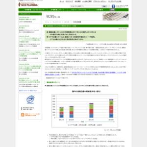 遠隔会議システムの市場規模と販売ルート調査