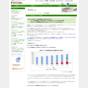 LTE・4G携帯電話のグローバル市場展望