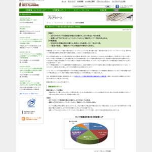 世界のタンパク質医薬品開発の最新動向と市場展望