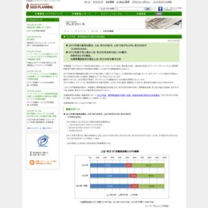 2012年度 携帯電話販売代理店の動向調査