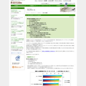 医師の医療情報入手に関する調査