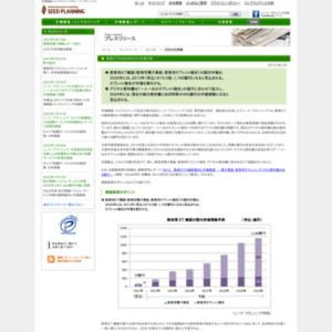 教育ICTの2020年までの市場予測