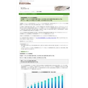 地域医療連携システムの市場規模予測