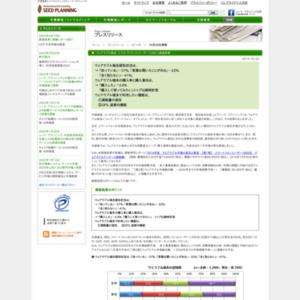 ウェアラブル端末、スマホ/タブレットユーザー1,000人調査