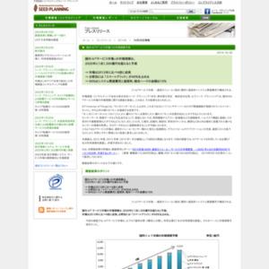 国内 IoTサービス市場の市場規模予測