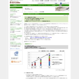 スマート農業分野のIT市場 市場規模予測