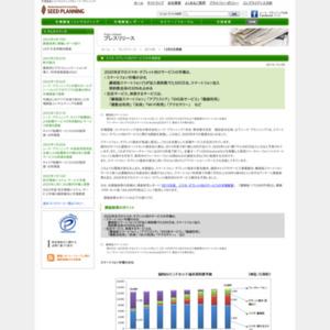 スマホ・タブレット向けサービスの市場展望