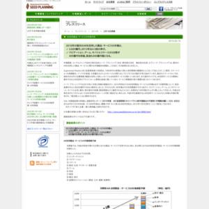 AR活用製品・サービスの市場予測