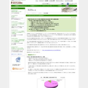 機能性表示食品制度に関する意識調査